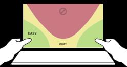 Hybrid thumb zone