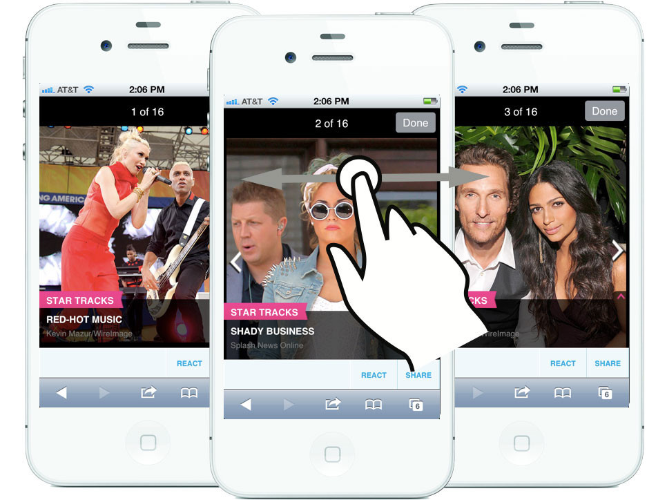 Making of: People Magazine's Responsive Mobile Website (Global Moxie)