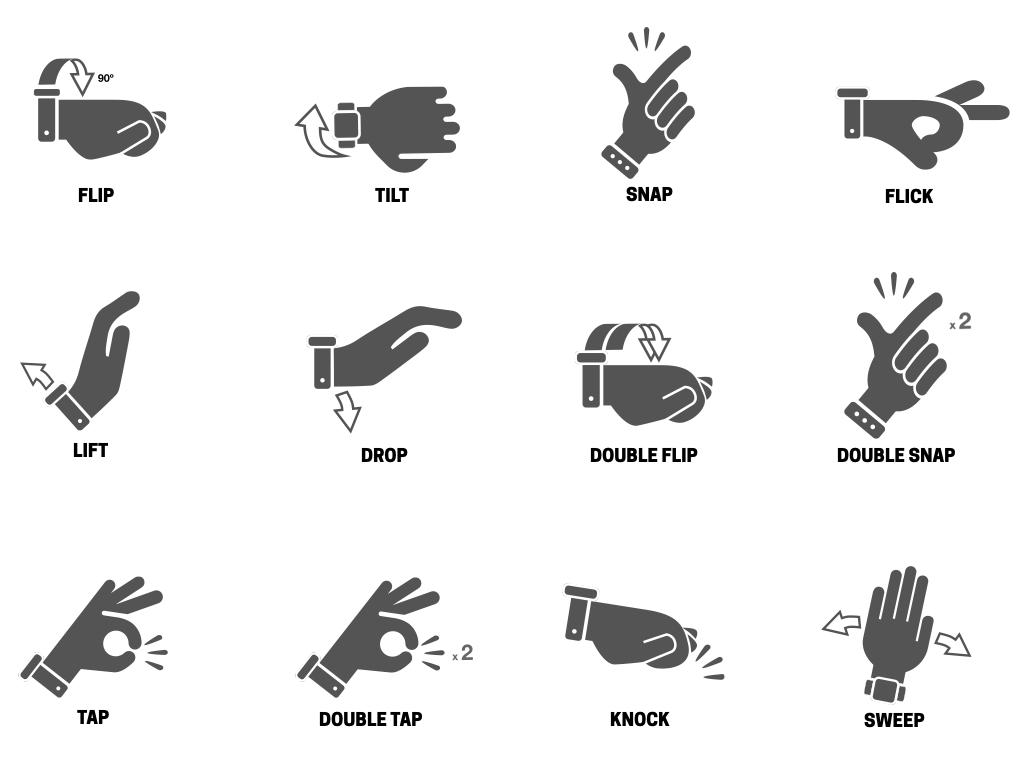 Room Design Apps Natural Gesture Language For Smartwatches Big Medium