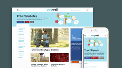 Verywell diabetes pages